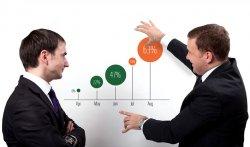 Взаимоотношения собственника и наемного менеджера в малом и среднем бизнесе
